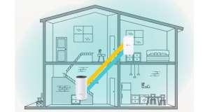 Wifi jelerősítő használata, beállítása házilag